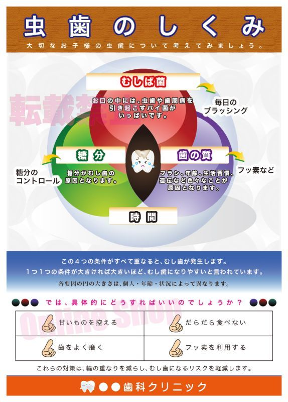 画像1: 虫歯のしくみポスター (1)