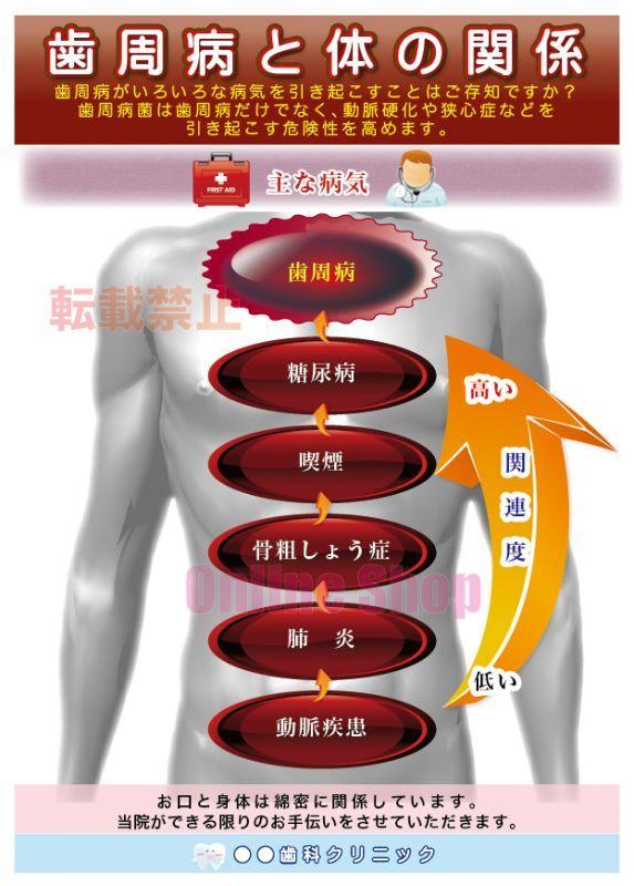 画像1: 歯周病と体の関係ポスター (1)